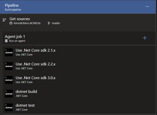 Screenshot of final pipeline showing 'use .net core' tasks for versions 2.0.x, 2.1.x and 3.0.x